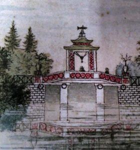 Творча спадщина архітектора Бургіньйона  в унікальному виданні архітектора Ричкова
